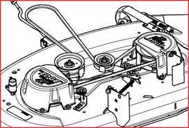 sabre riding mower wiring diagram sabre riding mower manual wiring