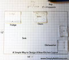 how to design own kitchen layout how to plan change your kitchen layout without software