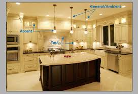 Kitchen Accent Lighting By All Means Don T Skip The Lighting