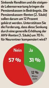 umfrage rentner möchten gerne im exklusive umfrage kippt das volk den renten kompromiss blick