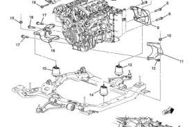 transmission diagram saturn vue manual 2003 28 images 2003