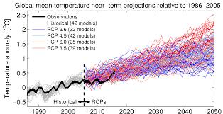 discussion jc u0027s u0027role u0027 climate etc