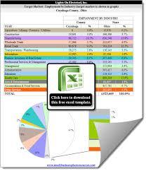 electrical contractor business plan planmagic u2013 readingrat net