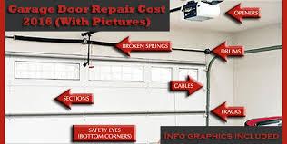 Overhead Garage Door Problems Garage Door Repair Replacement Costs 2017 With Pictures Info