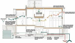sustainable floor plans sustainable house plans sweet looking 13 tiny house