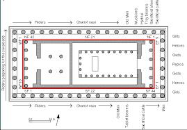 floor plan of the parthenon the golden ratio