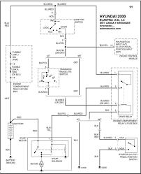 2002 hyundai xg350 radio wiring diagram 1997 hyundai accent