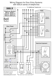 can i wire two friedland 8v door bell systems to one push for