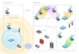 hotel network topology diagram hotel guesthouse wifi network