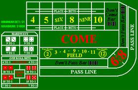 Craps Table Odds Eli5 How To Play Craps Explainlikeimfive