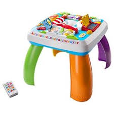 spark create imagine learning activity table fisher price target