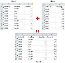 tutorial para usar vlookup cómo combinar dos hojas usando vlookup en excel