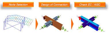 go design bim links idea statica
