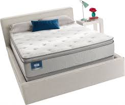 Pillow Top For Crib Mattress Homemattresscenter Sealy Tempur Pedic Serta Mattress Simmons