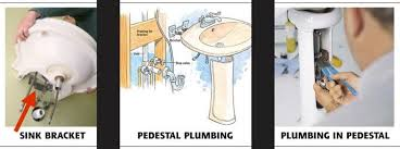 Pedestal Sink Faucet Replacement How To Remove A Pedestal Sink For Plumbing Repairs