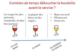 chambrer un vin combien de temps devez vous déboucher votre bouteille de vin avant