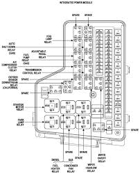 2005 dodge ram 1500 fuse box diagram 2005 wiring diagrams collection