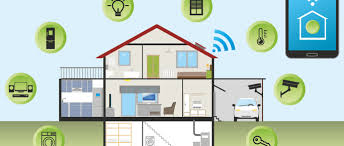 smart home technology for rental property owners and the elderly