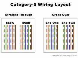 b cat 5 jack wiring diagram cat 6 cable wiring diagram u2022 wiring