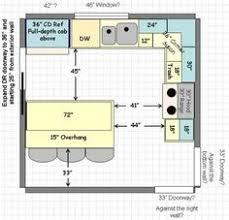 Galley Kitchen Width - 20 popular kitchen layout design ideas layouts third and kitchens