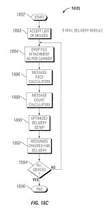 patent us7409428 systems and methods for messaging to multiple