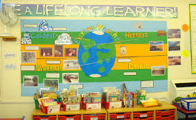 weather around the world classroom display photo sparklebox