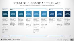 portfolio management reporting templates portfolio management reporting templates awesome product strategy