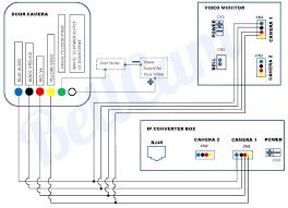 video door intercom system with 7
