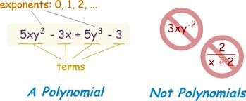 algebra definitions