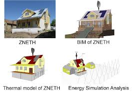 Energy House by Home Rical