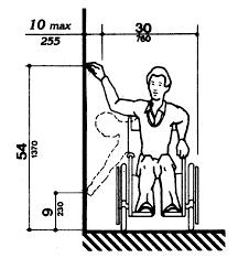 Bathroom Design Dimensions Bathroom Astounding Ada Compliant Bathroom Dimension For