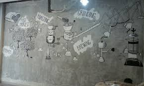 mural wall painting trend for coffeeshop around jakarta design papa mama coffeeshop black and white mural minimalist wall painting