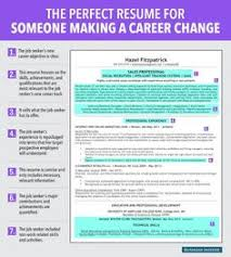 The Perfect Resume Example by Banking Customer Service Resume Template Http Jobresumesample