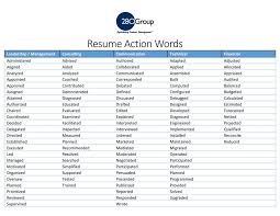 Power Verbs For Your Resume Freelance Trainer Resume Sample Student Resume Objective Statement