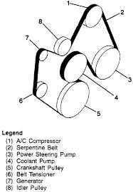 subaru engine diagram diagrams 448419 rpentine belt routing diagram subaru outback 3 0