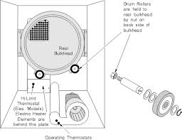 amana speed queen dryer repair dryer repair manual