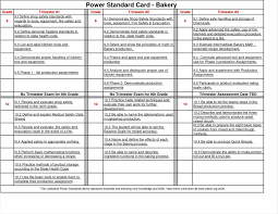 food cost spreadsheet free example construction budget template