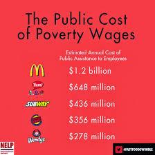 mark martinez u0027 blog raise the minimum wage