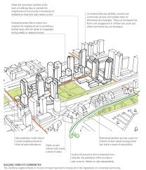 can toronto u0027s plans for kid friendly urban design keep parents