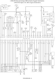 mitsubishi truck 1998 repair guides at 1998 mitsubishi eclipse wiring diagram