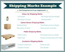 shipping marks lc letter of credit