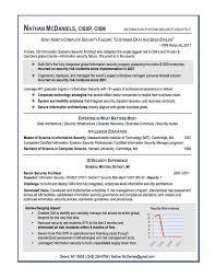 Best Resume Builder Free Best Resume Builder Free Resume Cv Cover Letter