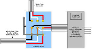 generator changeover switch wiring diagram wiring diagram simonand