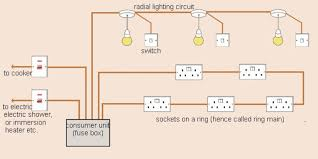 house wiring circuit diagram pdf readingrat net