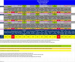 Gas Mileage Spreadsheet Greg Rice Rally Planning