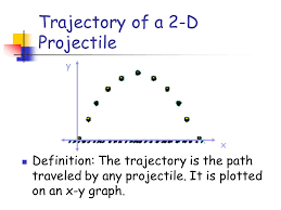 traveled definition images Kinematics in 2 dimensional motions 2 dimensional motion jpg