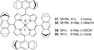 the ligand influence in stereoselective carbene transfer reactions