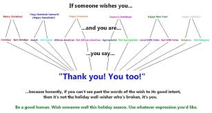 the flowchart for dealing with greetings this season the