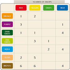 queen colour mixing chart food coloring mixing chart gonna try