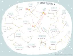 printable star constellation map create a constellation board pars caeli